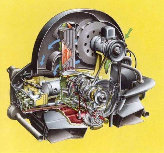VW Typ 1: Värde